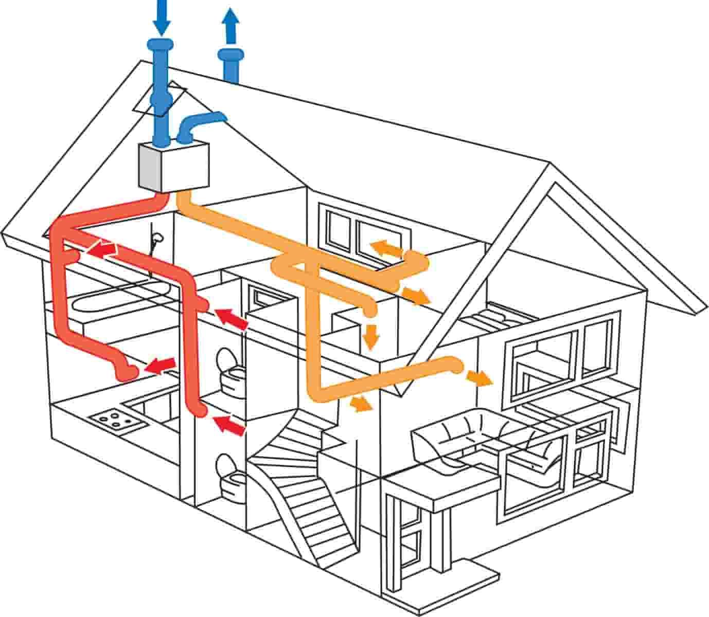 вентиляция в частом доме